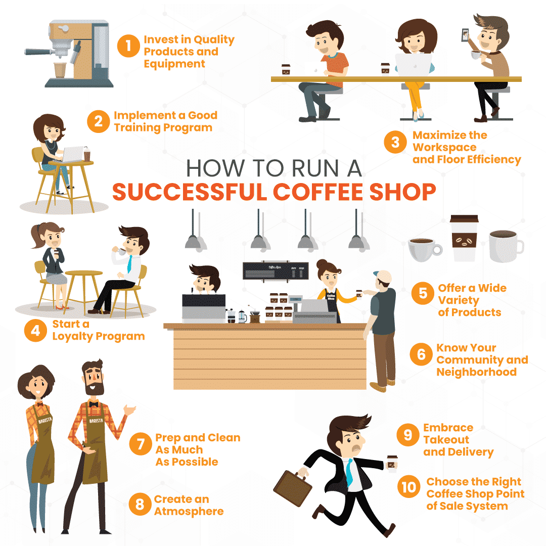 How to run a successful coffee shop infographic with 10 tips for retail entrepreneurs