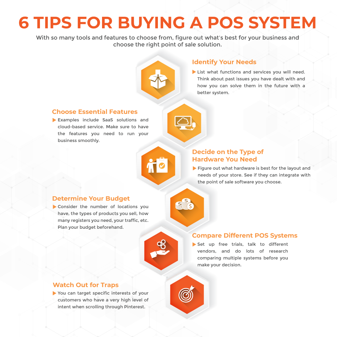 6 Tips for Buying a POS System Infographic with each tip displayed next to supporting icons