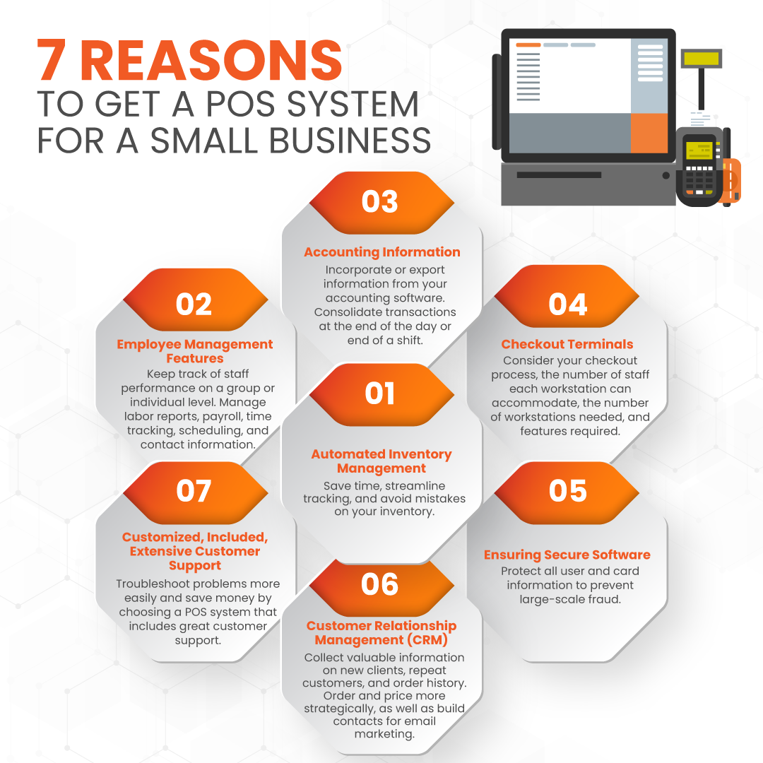 7 Reasons to Get a POS System for a Small Business infograph with 7 points displayed in octagons and a POS desktop image displayed on top corner