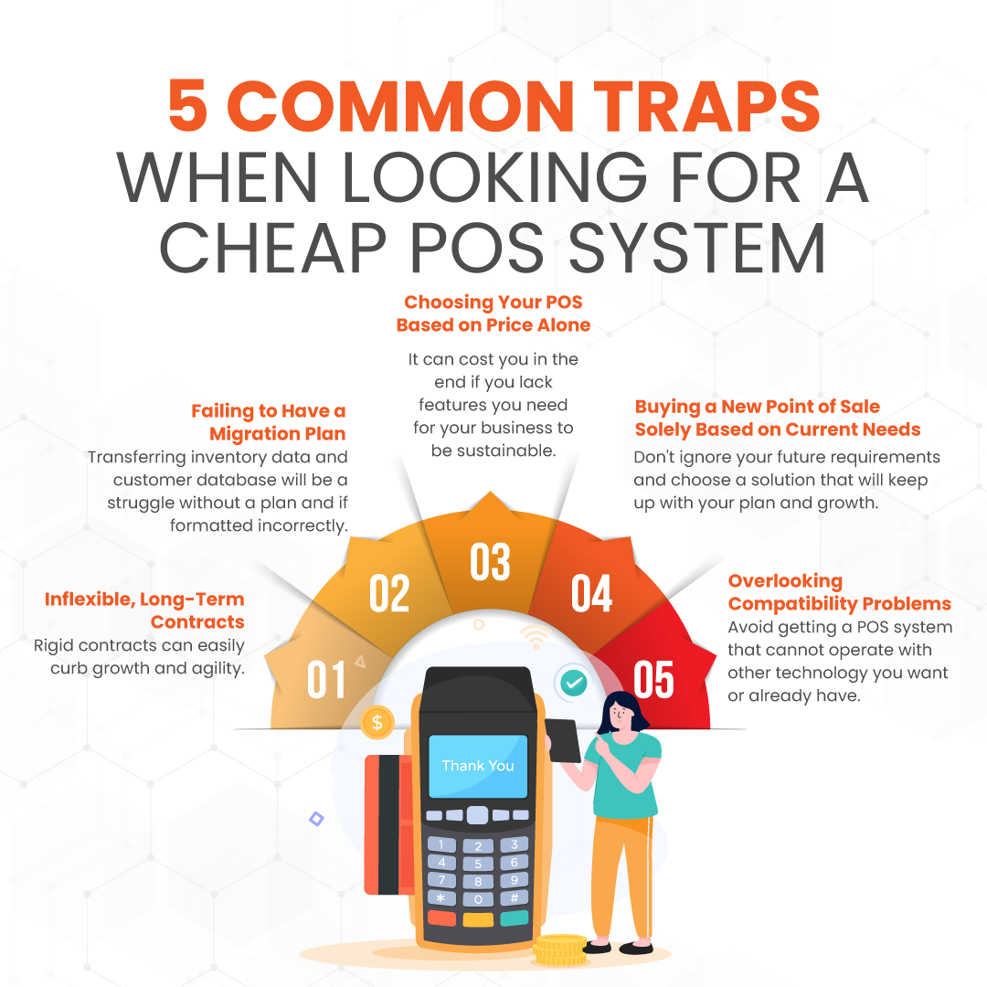5 Common Traps of a Cheap POS System infograph with each point organized around an illustration of person next to credit card machine