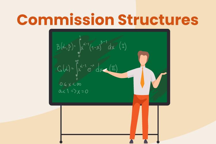 Teacher breaks down math problem showing different retail commission structures