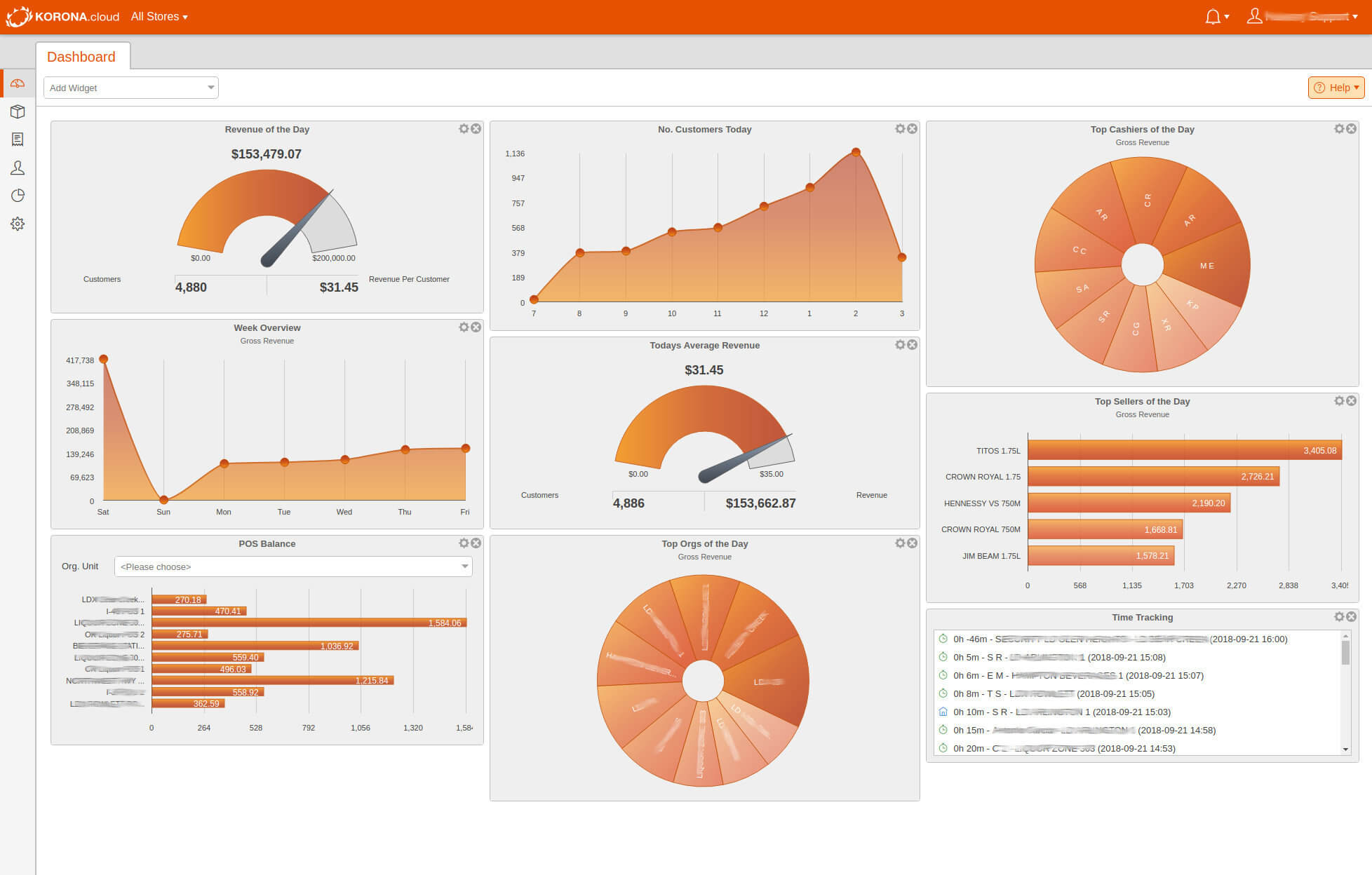 Inventory management dashboard for retail product reporting