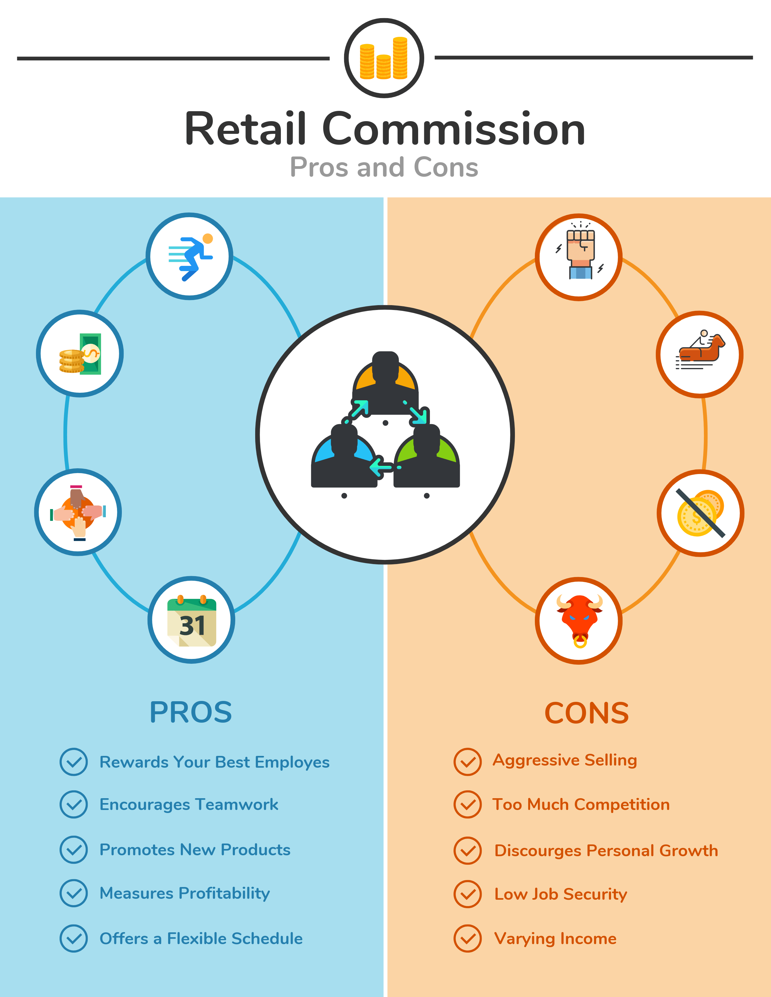 pros and cons of retail commission