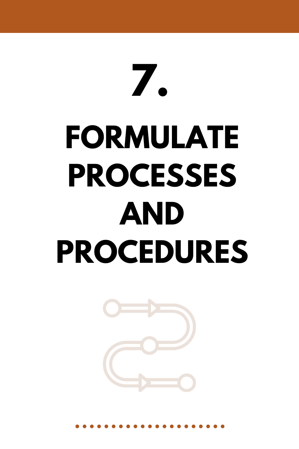 Formulate processes and procedures