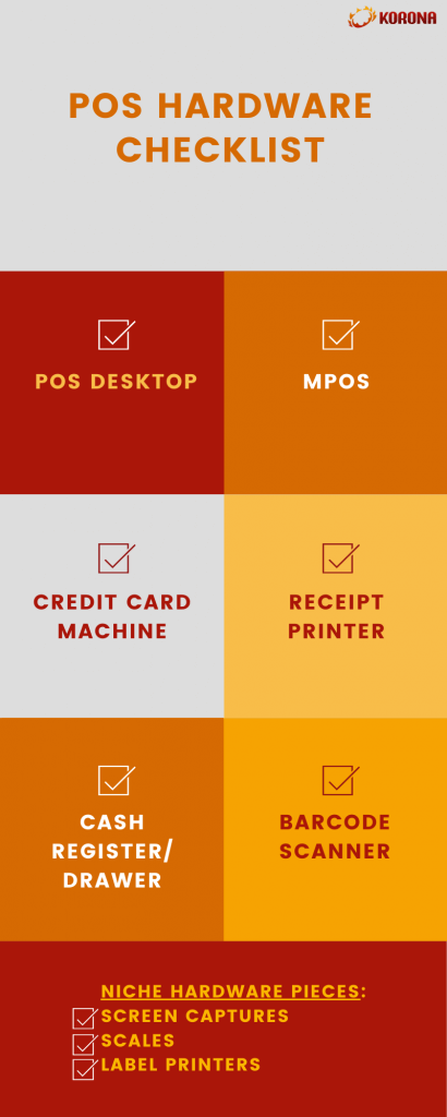 Infographic displaying a checklist for buying POS hardware pieces