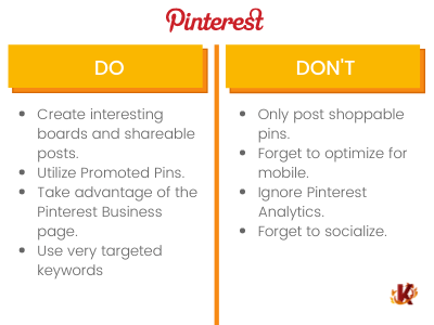 Table of Dos and Don'ts of Pinterest Use for Social Media in Retail