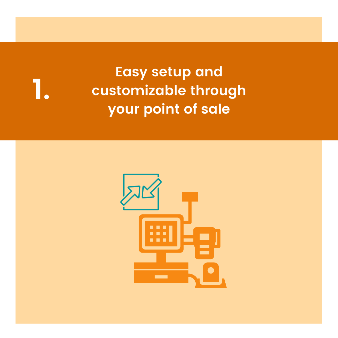 carousel graphic with icon for easy setup and customizable through point of sale as reason to get point-based loyalty program