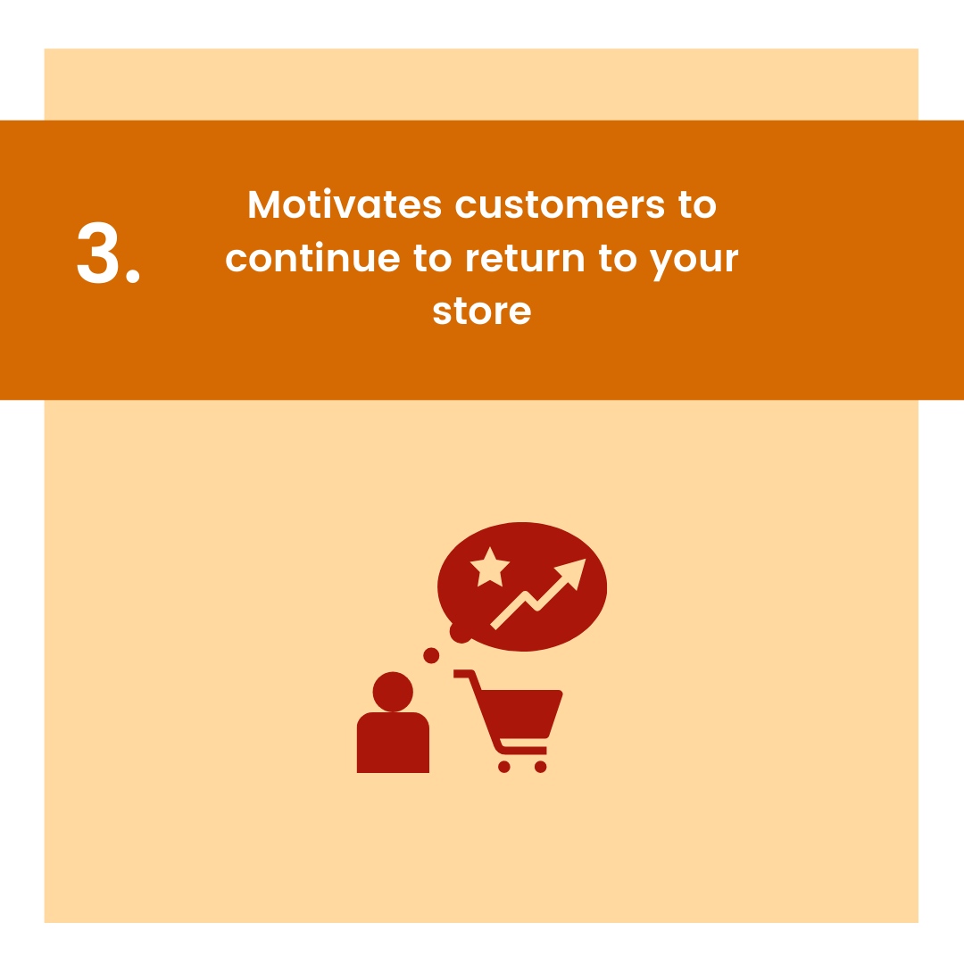 carousel graphic with icon for motivates customer to return to store as reason to get a point-based loyalty program