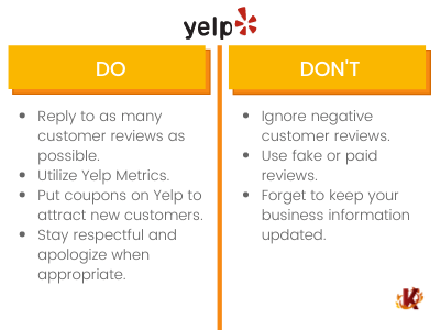 Table of Dos and Don'ts of Yelp Use for Social Media in Retail
