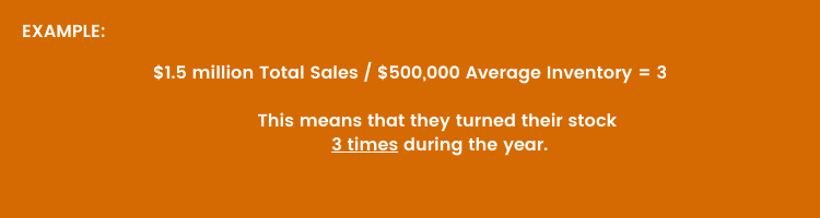 Text graphic showing example of inventory turnover calculation