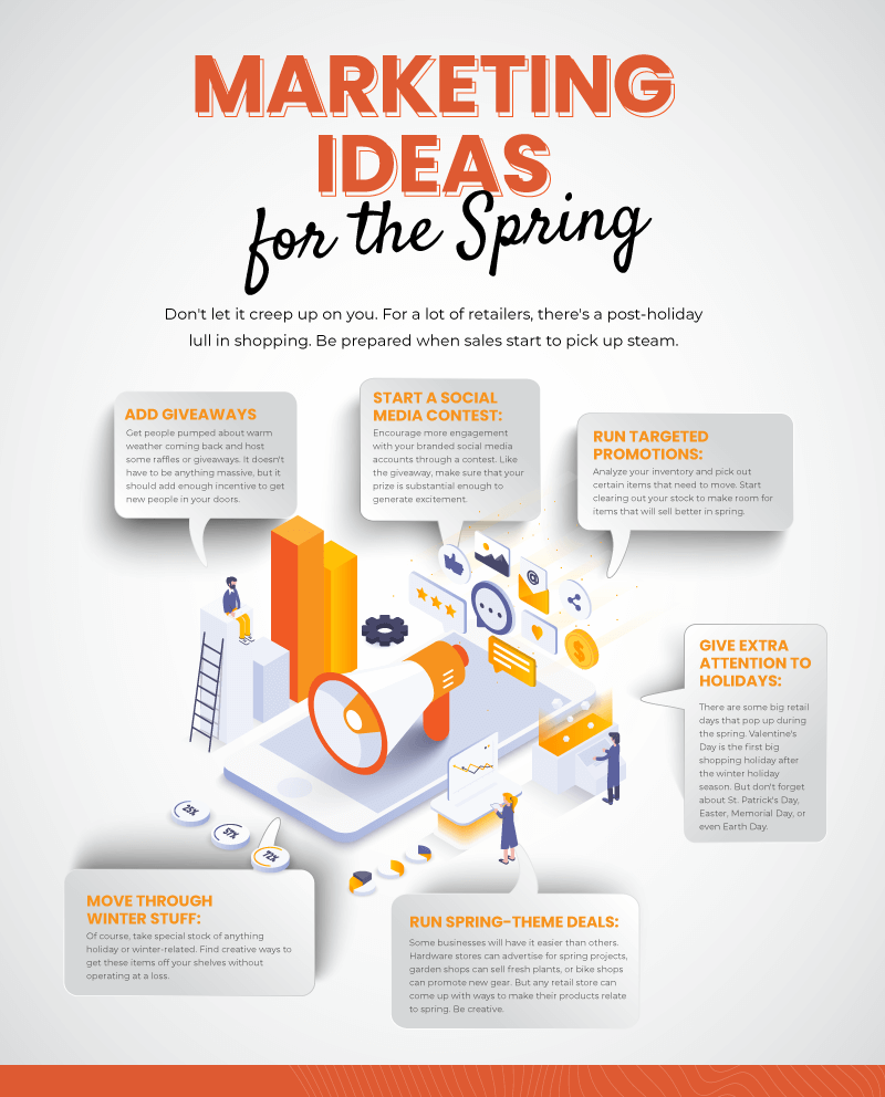 Infographic with 6 spring marketing ideas for retail store and small businesses