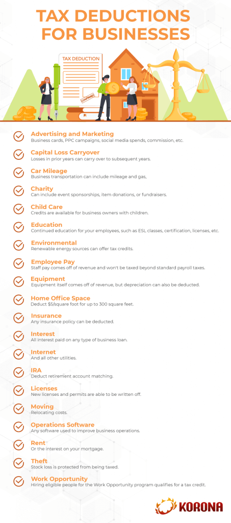 Infographic listing 20 ways that small businesses can use tax deductions