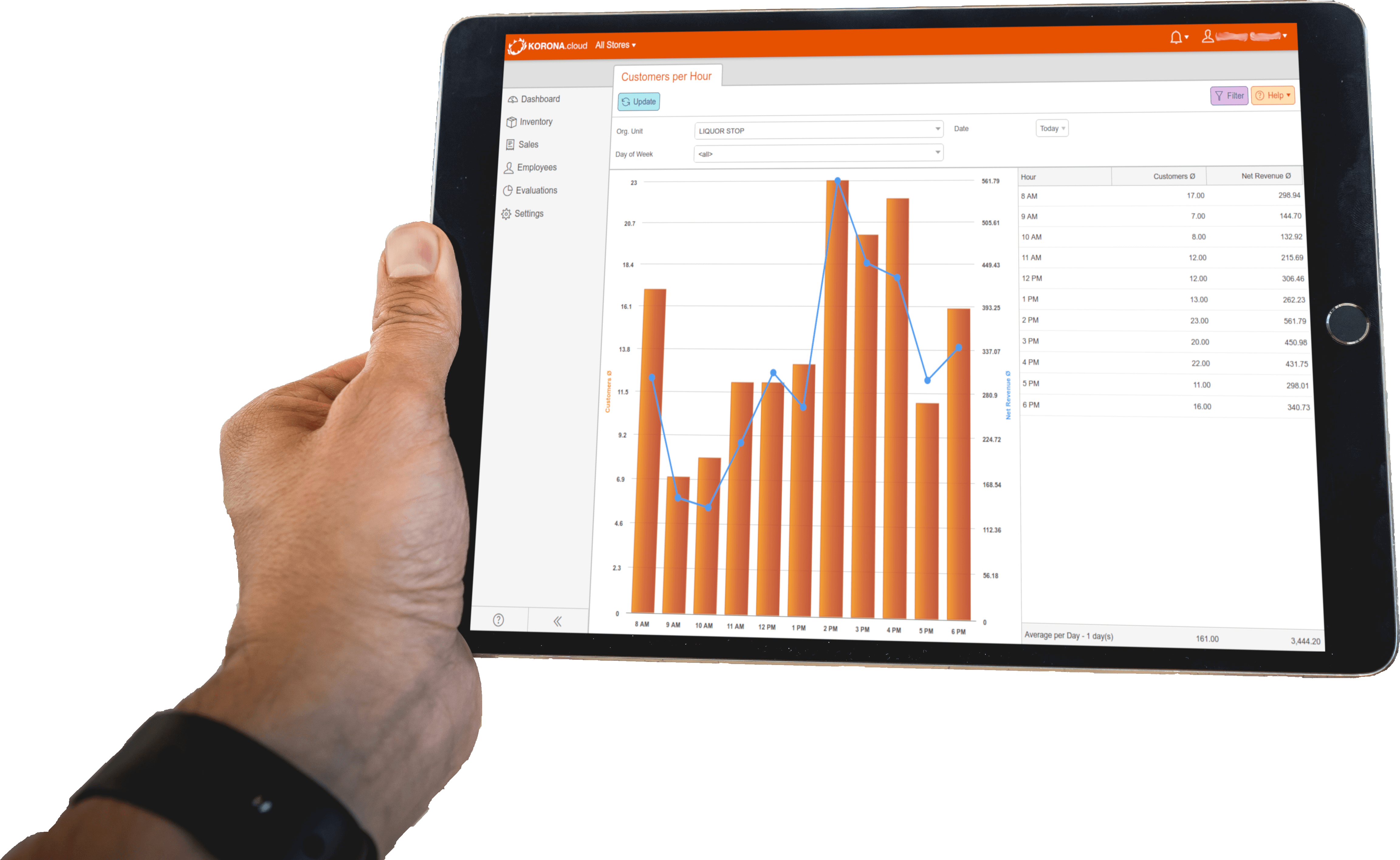 Hardware POS system with data and metrics on a mobile tablet