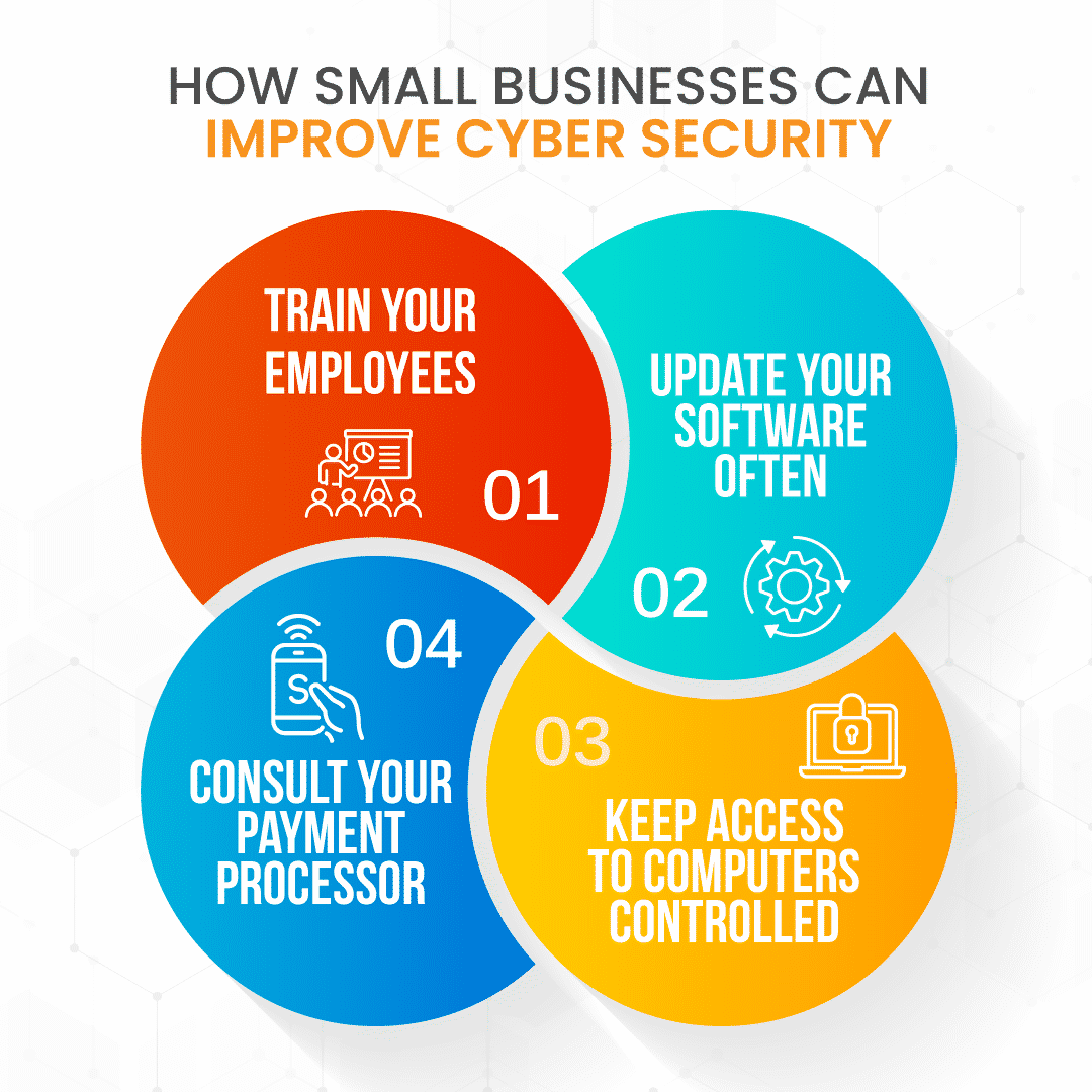 how small business can protect from cyber attacks by improving cyber security infographic