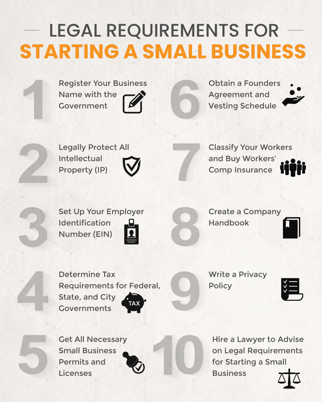 Legal Requirements for Starting an Small Business Infographic featuring 10 items