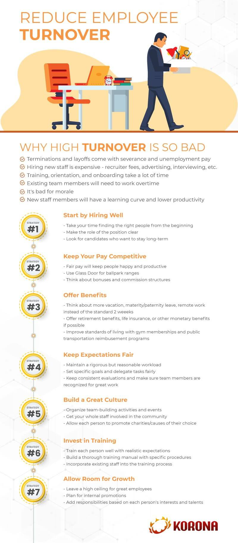 Infograph showing the best ways to reduce employee turnover at a retail small business