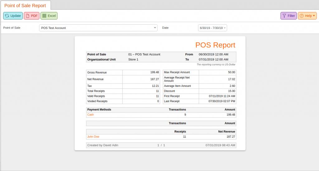 KORONA product reports