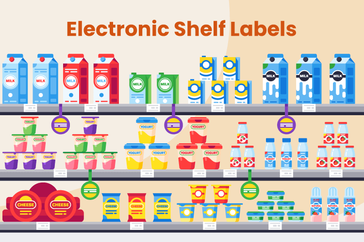 Illustration of shelves with products and electronic shelf labels