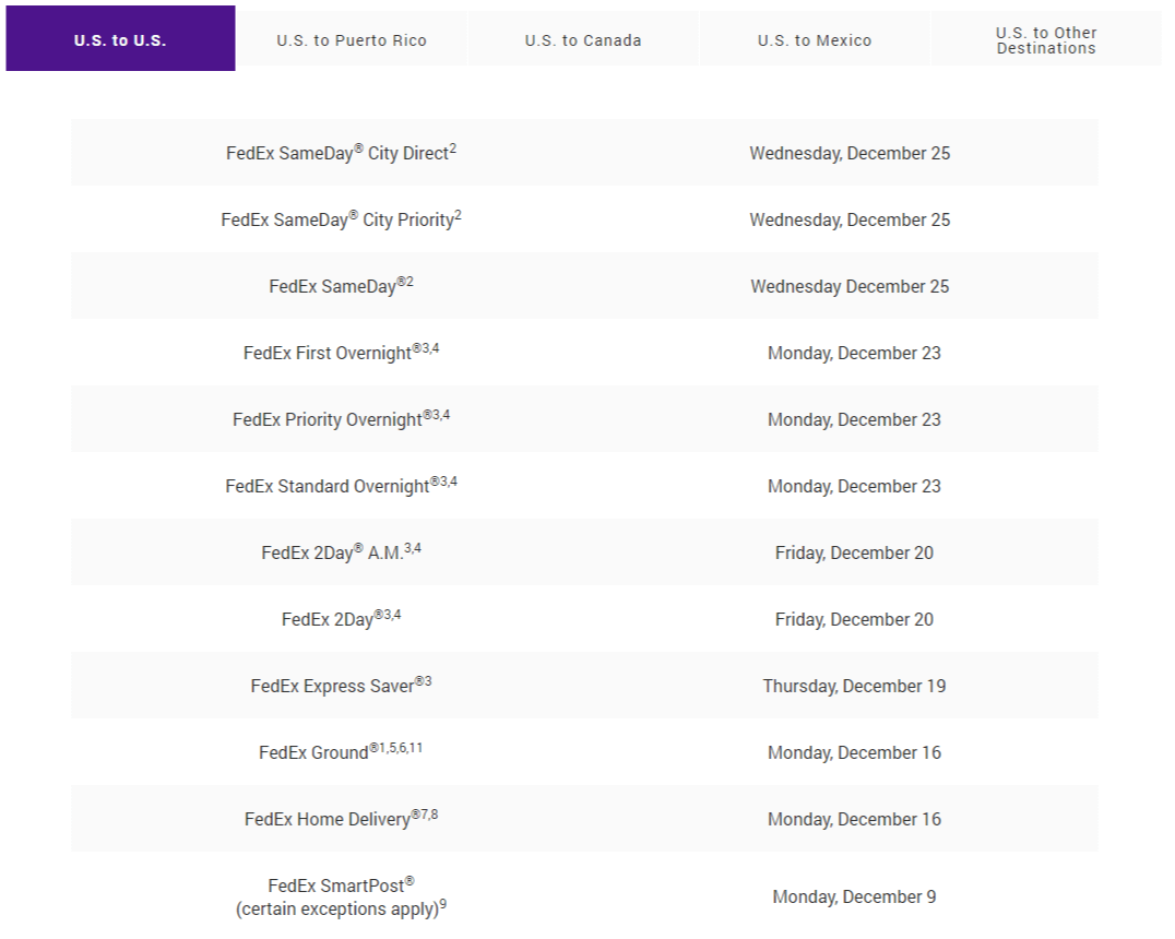 Holiday deadlines for FedEx shipping