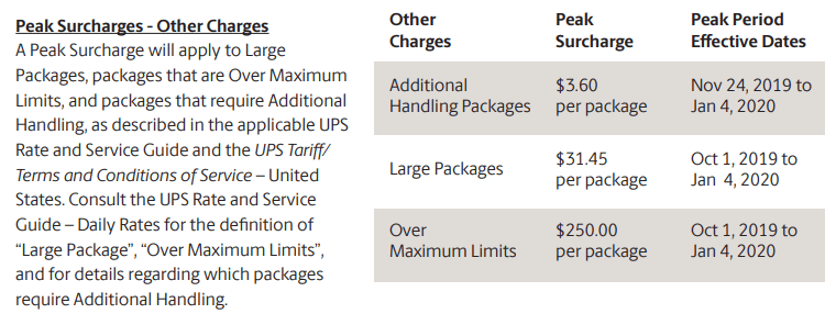 Peak charges during the holidays for UPS
