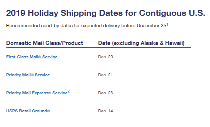 Domestic deadlines for 2019 USPS holiday shipping