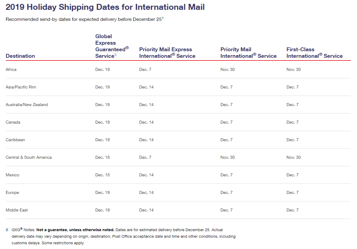 Chart of 2019 USPS international shipping deadlines