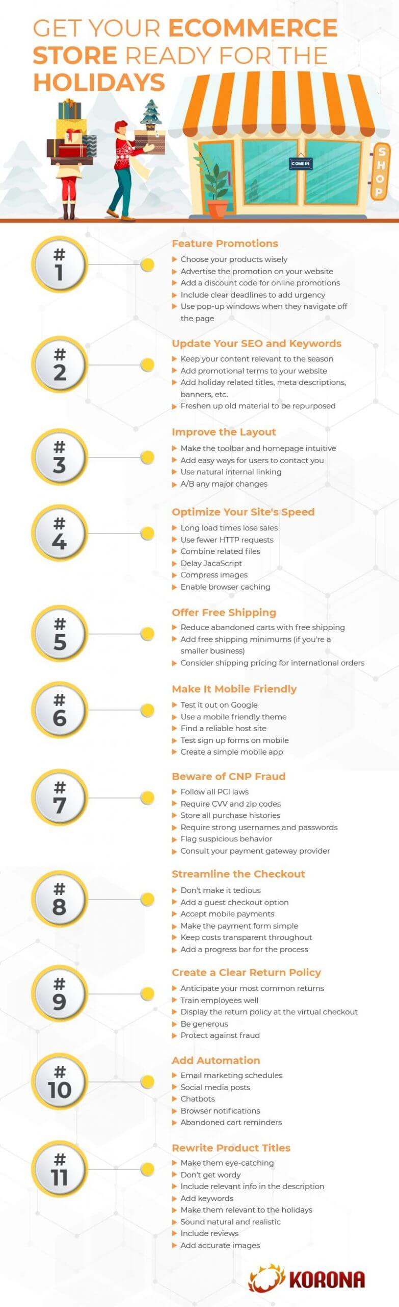 Infograph listing 11 ways that retailers can prepare for the holiday season