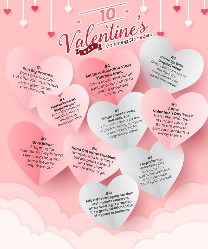 Infographic with 10 ways that small businesses can use Valentine's Day marketing strategies