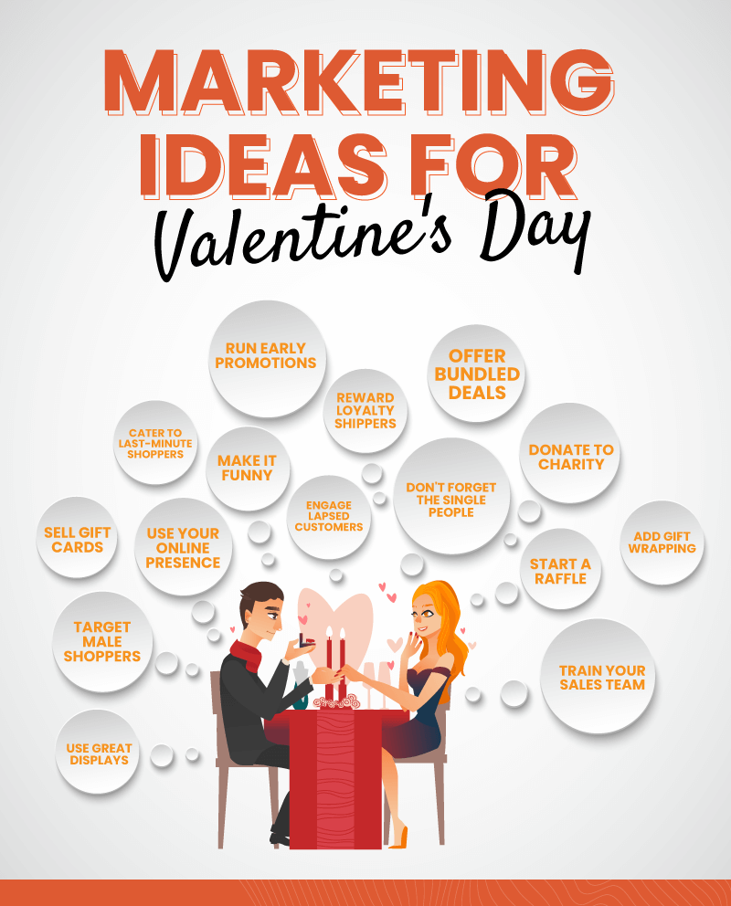 Infographic with a couple at dinner on Valentine's Day and 15 marketing tips for retailers