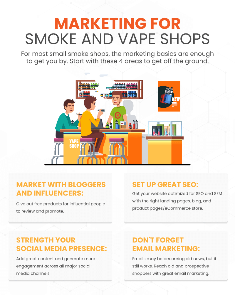 Infographic of 4 ways that vape and smoke shops can market their business effectively
