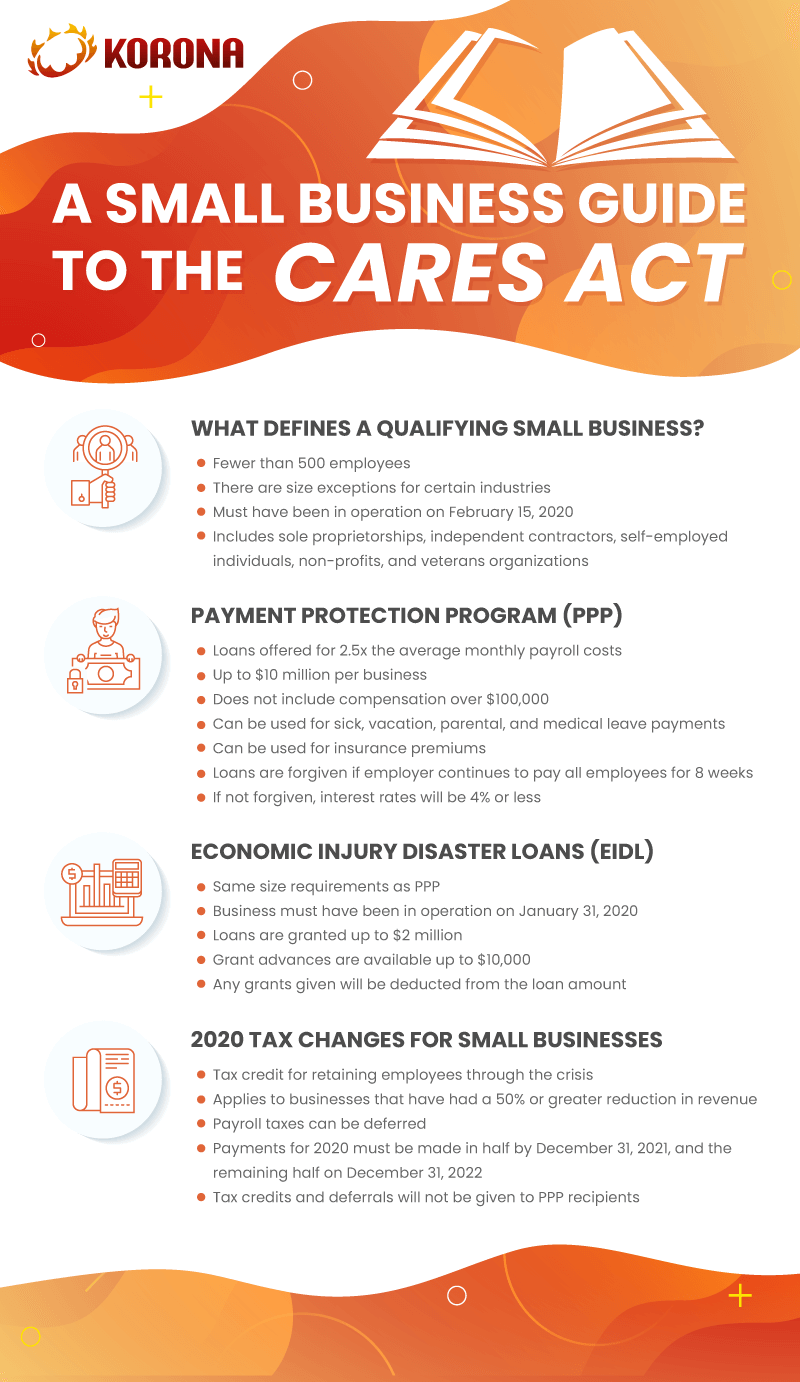 Infographic guide to the CARES Act for small business owners