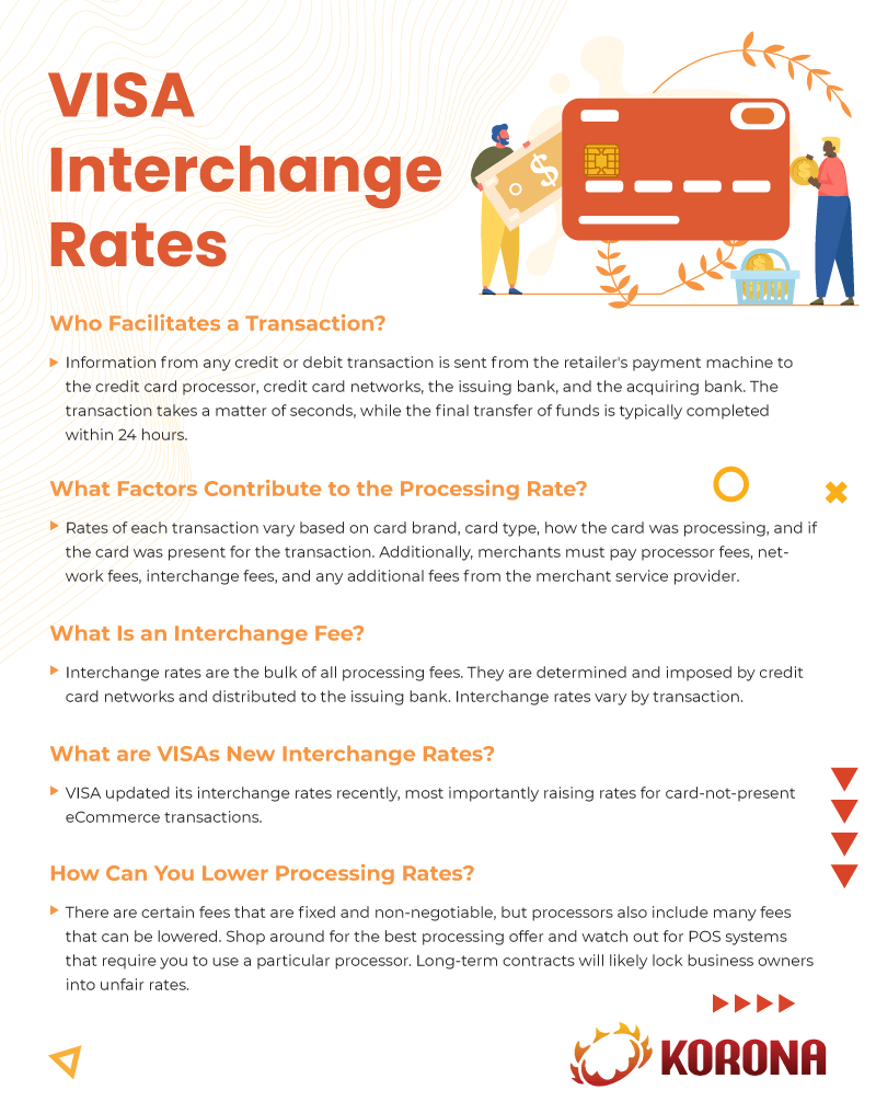 Inforgraphic outlining credit card processing and VISAs changes to their interchange rates