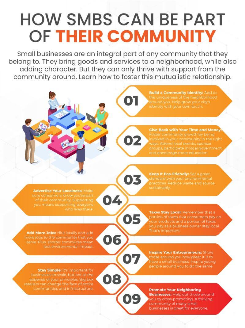 Infographic list with community involvement ideas for businesses