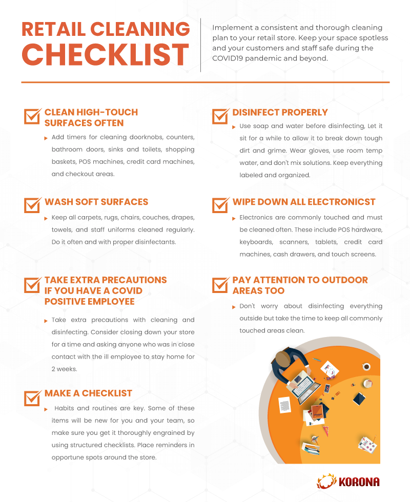 Inforgraph with 7 steps for a retail cleaning checklist during COVID19