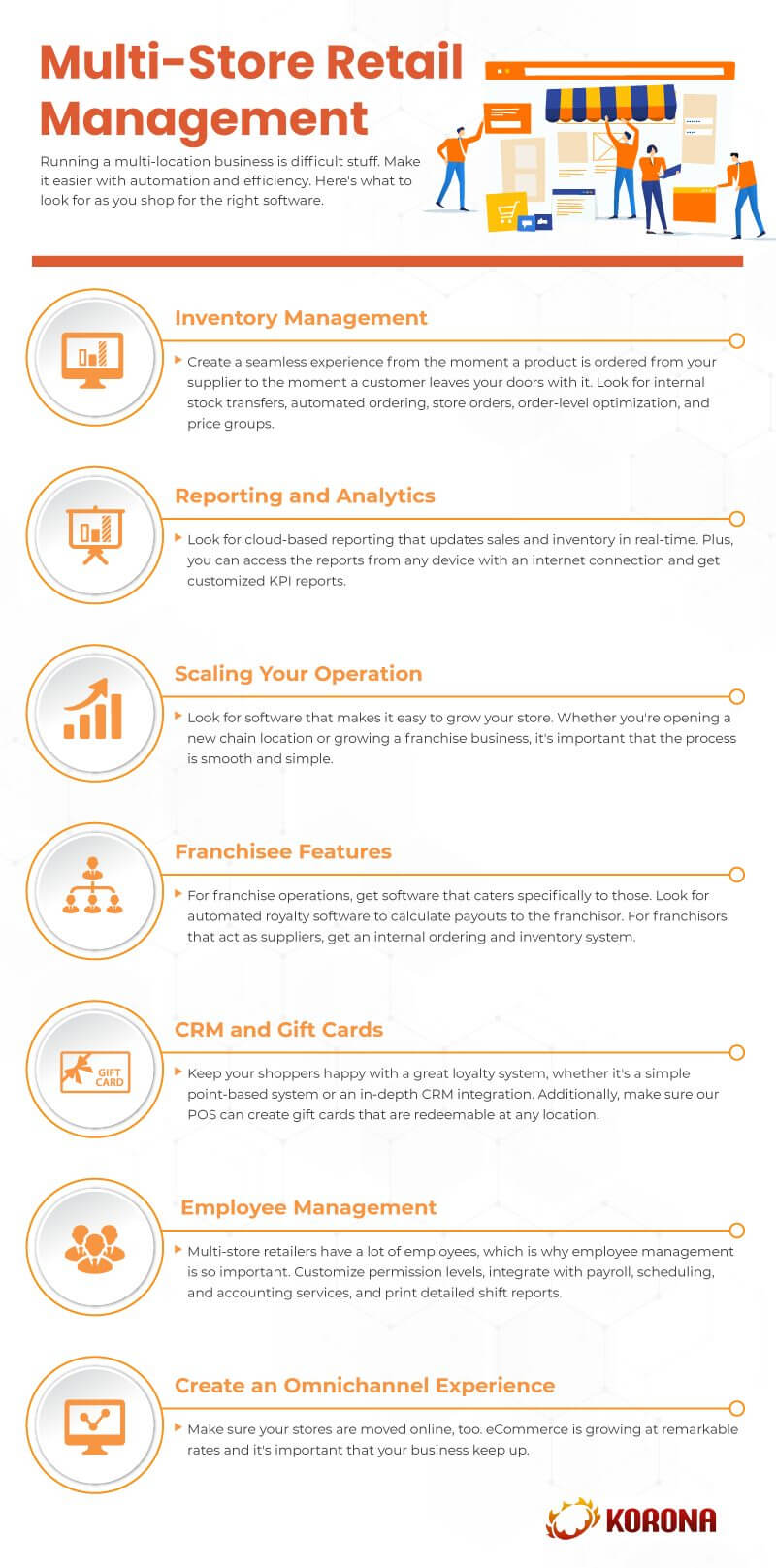 Infograph showing 7 ways that multi-store retail management software can benefits retail businesses
