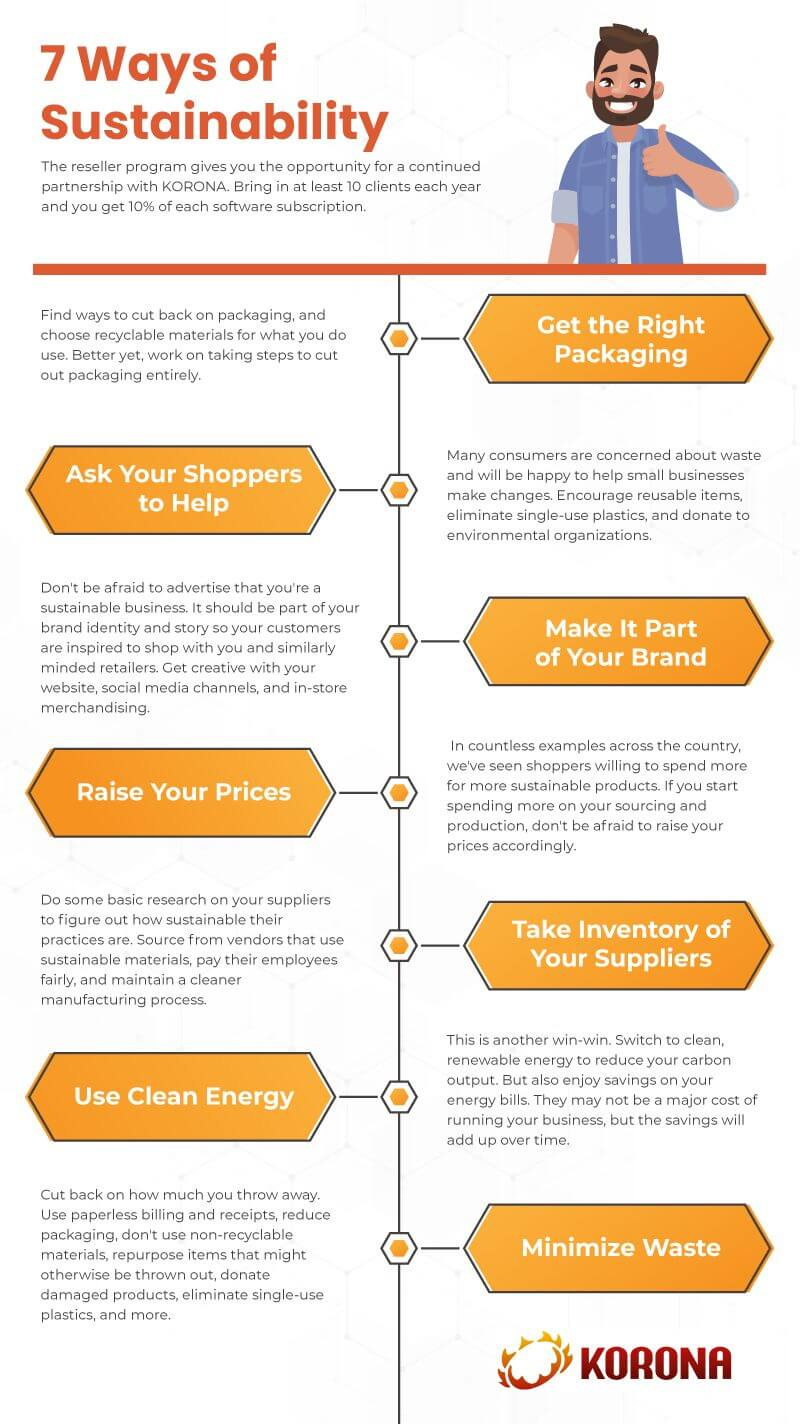 Infograph showing 7 ways that retailers can practice more sustainability