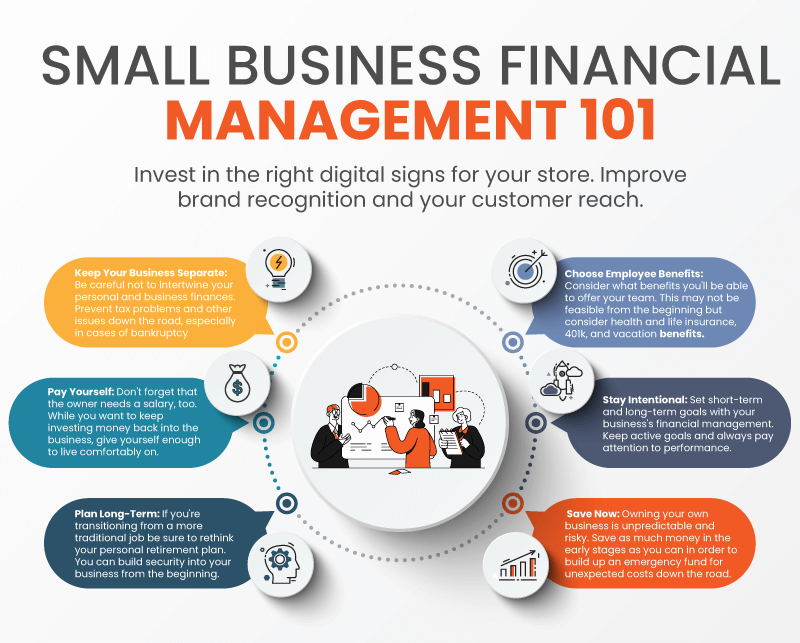 Infographic showing the ways that small businesses can use smart financial management