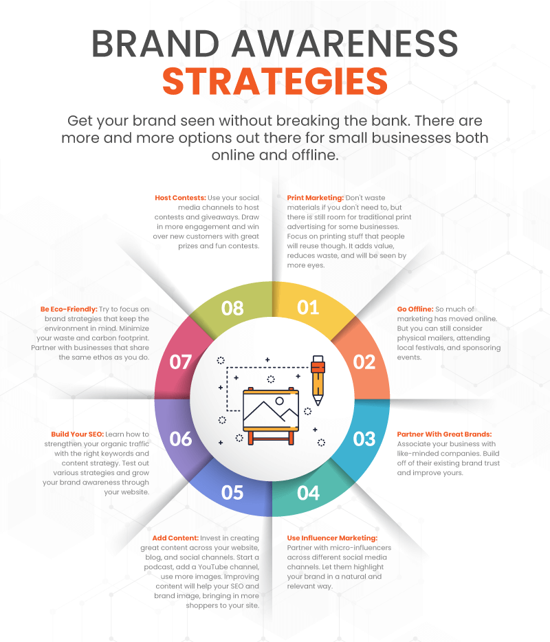 Infographic of brand awareness strategies for small businesses with 8 tips