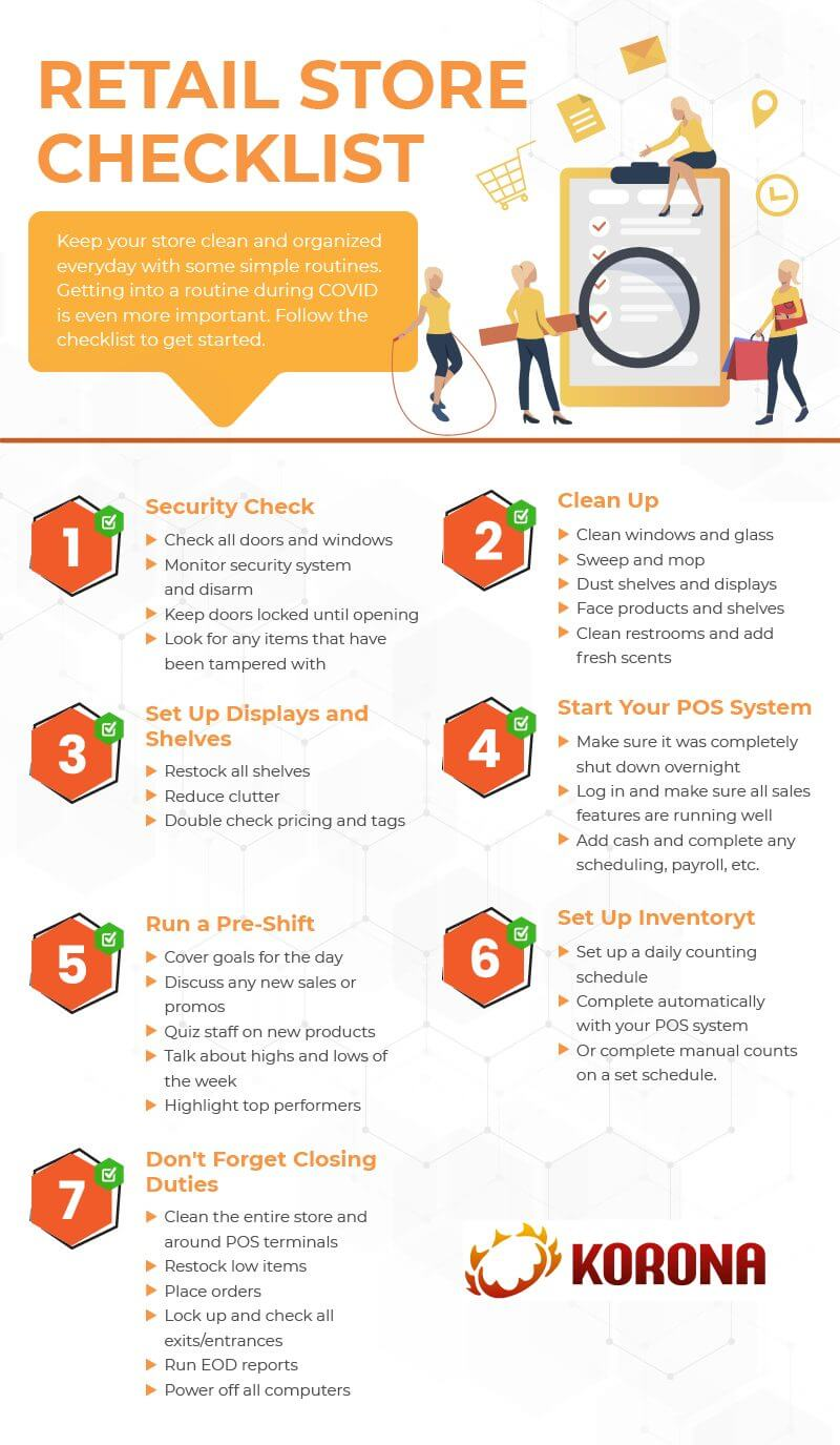 Infograph listing 7 items for a retail daily checklist for small businesses