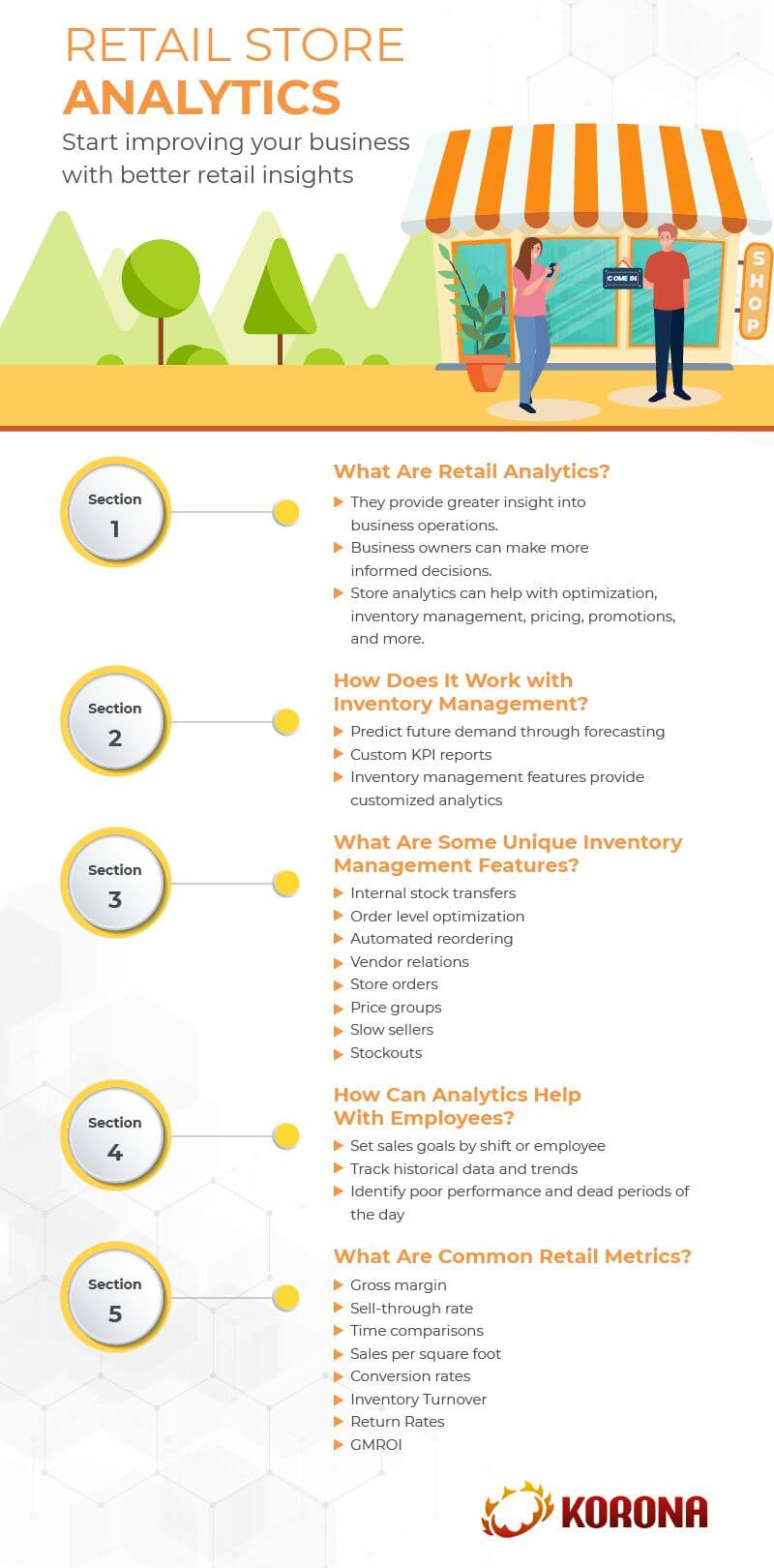 Infograph showing how retail store analytics work and why they are so beneficial for small businesses