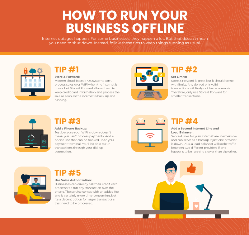 Infographic giving store owners 5 tips for how to make sales when they're offline