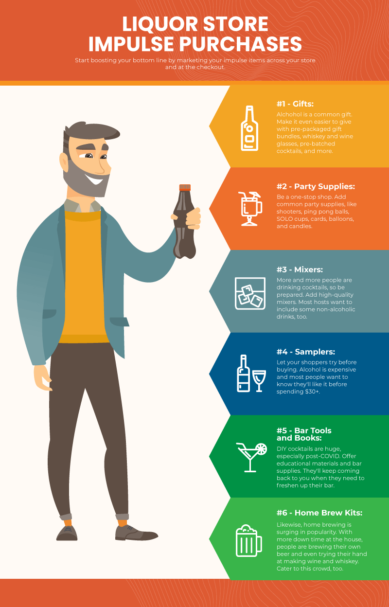 Infographic showing the top 6 liquor store impulse purchases with a person drinking beer next to it