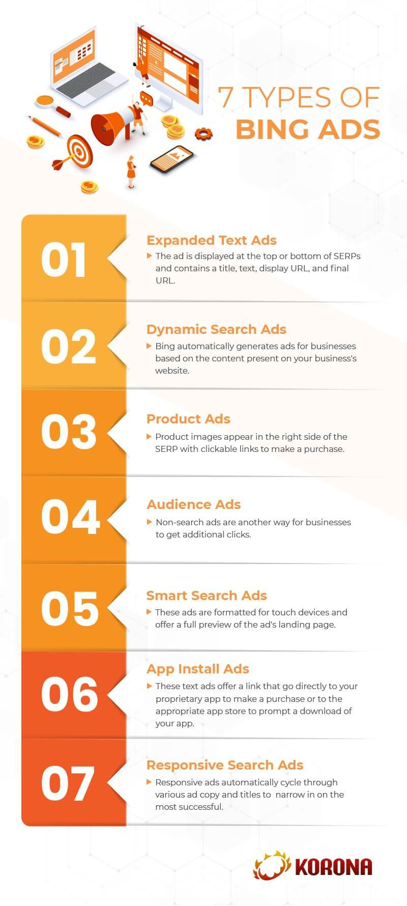 Infograph showing the types of Bing Ads that businesses can use to market on the search engine