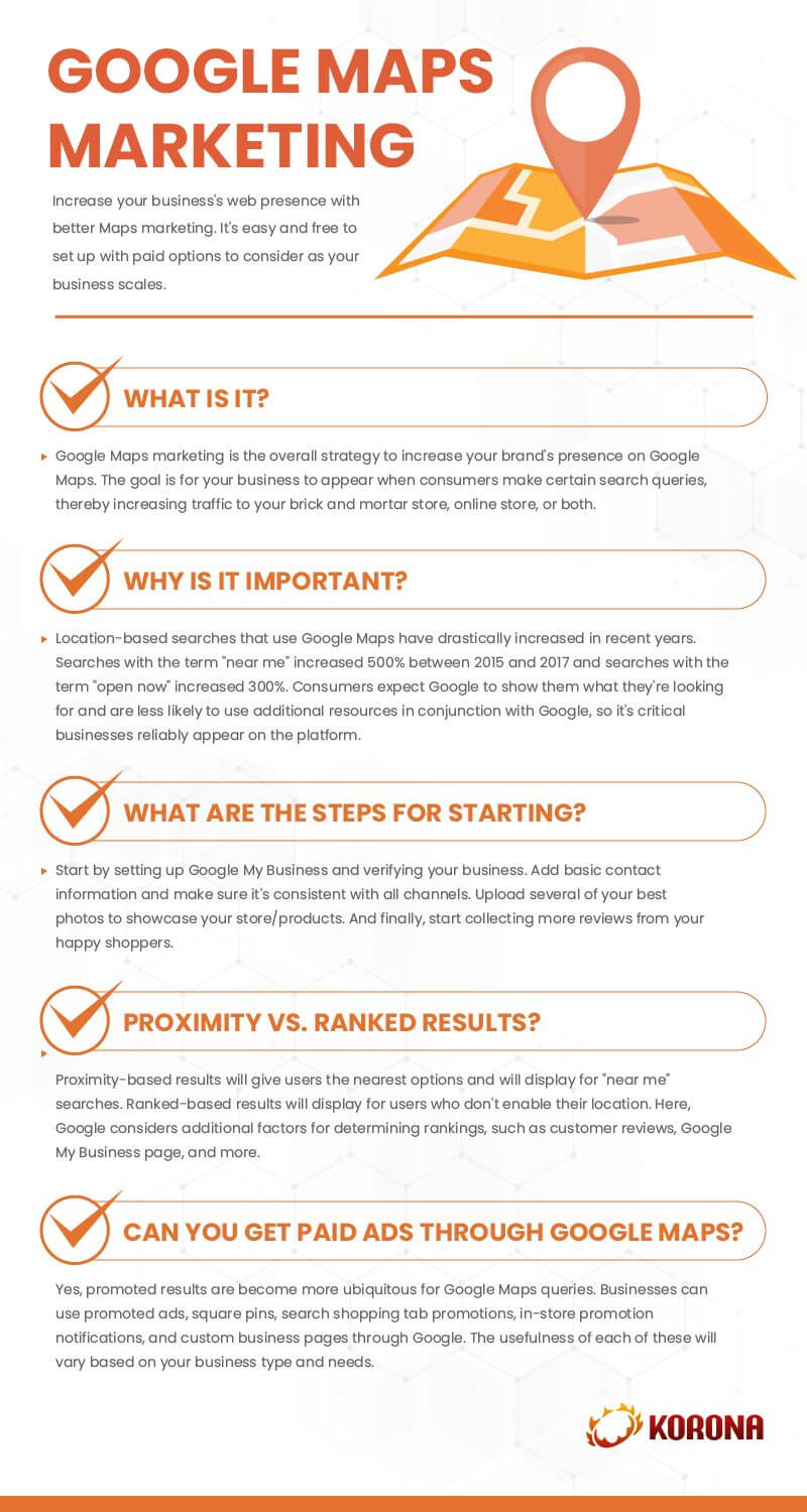 Infograph showing the benefits of Google Maps marketing and how to set it up for small businesses