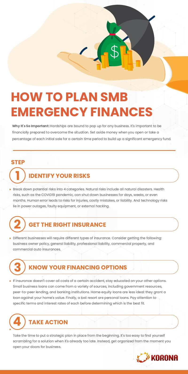 Infograph showing business owners the four best ways to prepare small business emergency finances