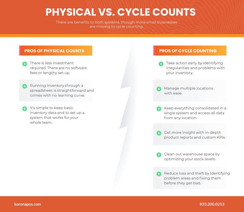 Chart showing the benefits of physical counts and cycle counts