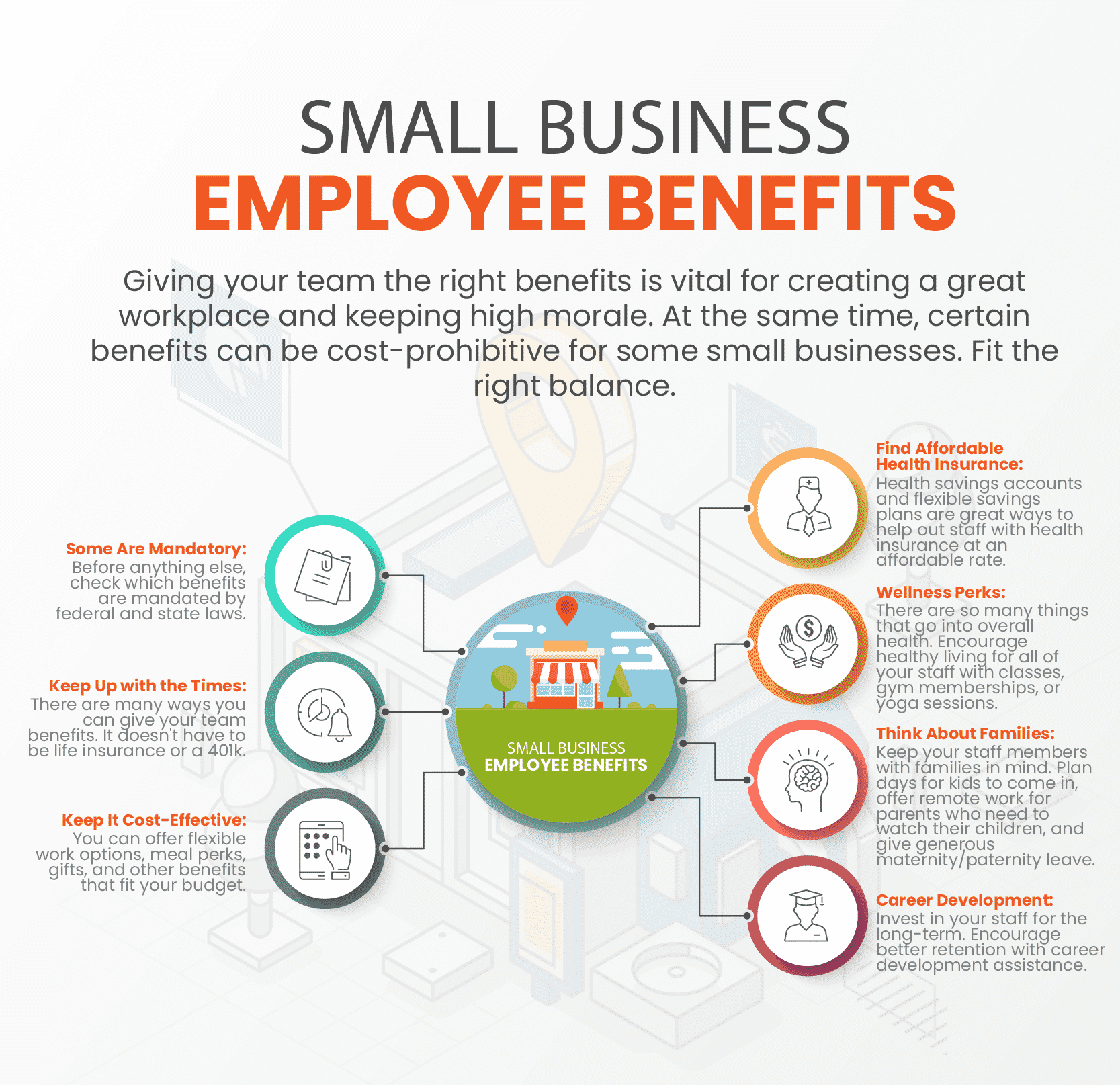 Small business employee benefits at an affordable cost infographic