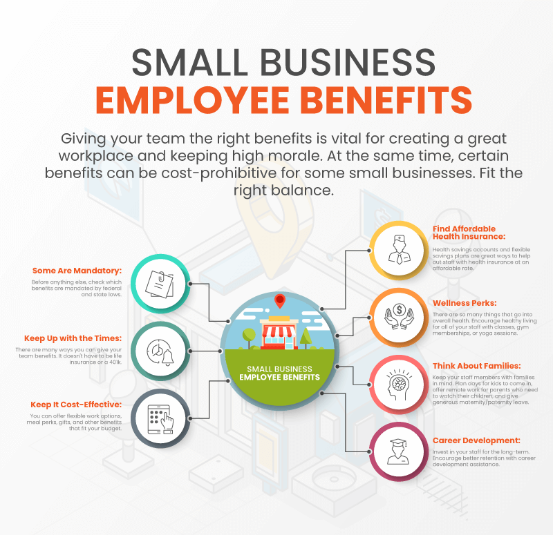 Infographic showing 7 ways that small businesses can offer their employees more benefits at an affordable cost