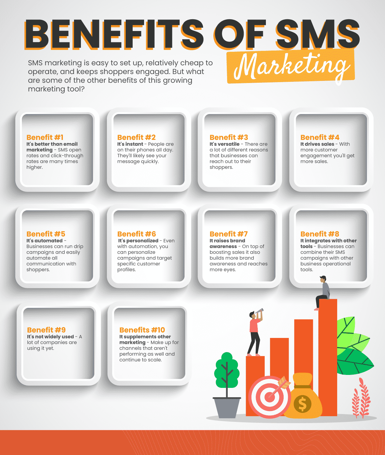Infographic list of the 10 top benefits of SMS marketing campaigns in retail