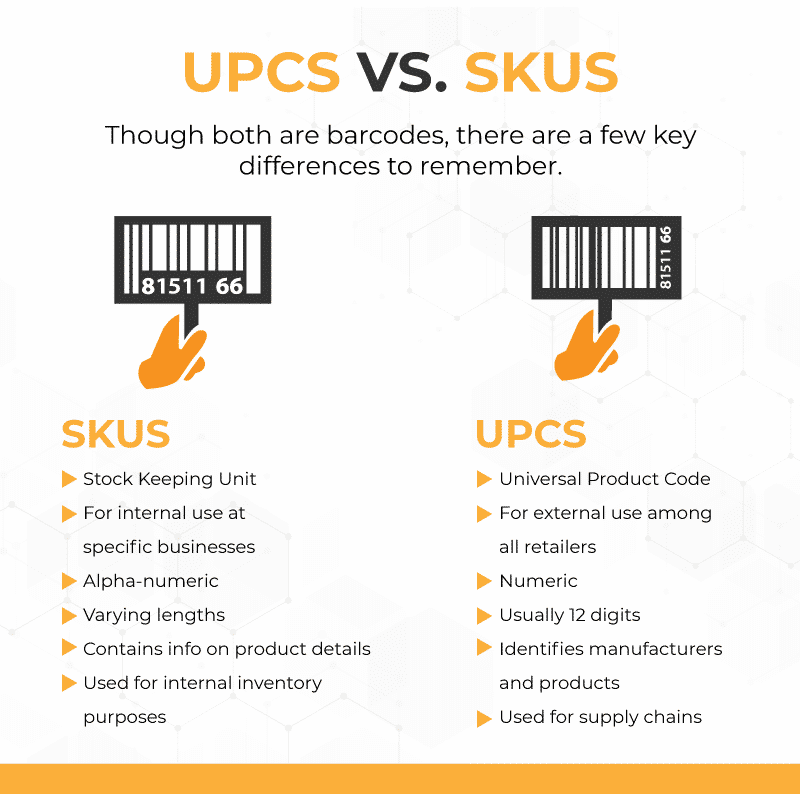 Comparison infographic showing the differences between UPCs and SKUs